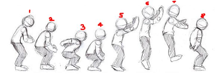 اصل حرکت پشت سر هم در انیمیشن سازی