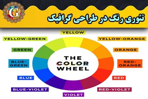 تئوری رنگ در طراحی گرافیک