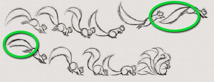 اصل همپوشانی و دنباله در انیمیشن سازی