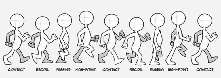 اصل زمانبندی در انیمیشن سازی