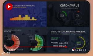 پک اینفوگرافیک افترافکت کروناویروس